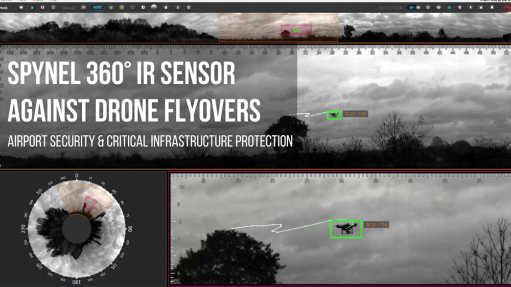Spynel 360 Panoramic Camera for airport safety and security against drones