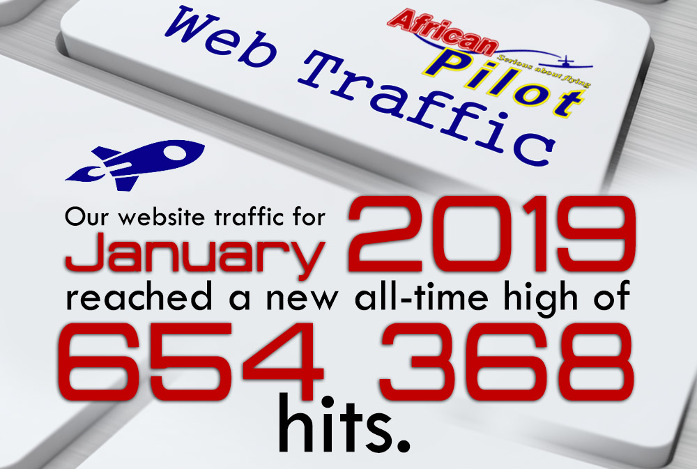Website-Traffic-JAN-2019