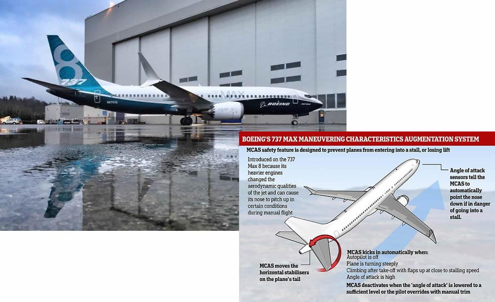 Boeing 737 MAX 8 - MCAS
