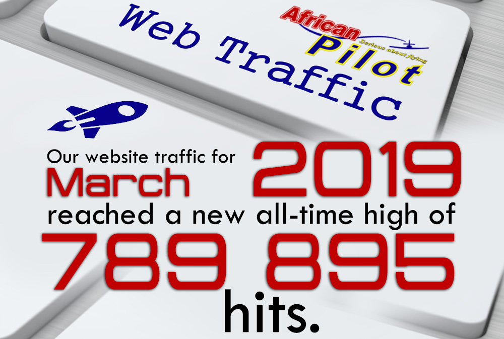 Website Traffic March 2019